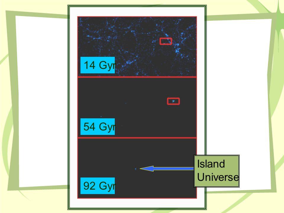Island Universe 14 Gyr 54 Gyr 92 Gyr