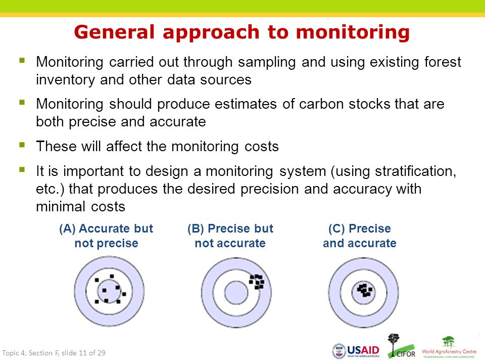 General approach to monitoring  Monitoring carried out through sampling and using existing forest inventory and other data sources  Monitoring should produce estimates of carbon stocks that are both precise and accurate  These will affect the monitoring costs  It is important to design a monitoring system (using stratification, etc.) that produces the desired precision and accuracy with minimal costs (A) Accurate but not precise (B) Precise but not accurate (C) Precise and accurate Topic 4, Section F, slide 11 of 29