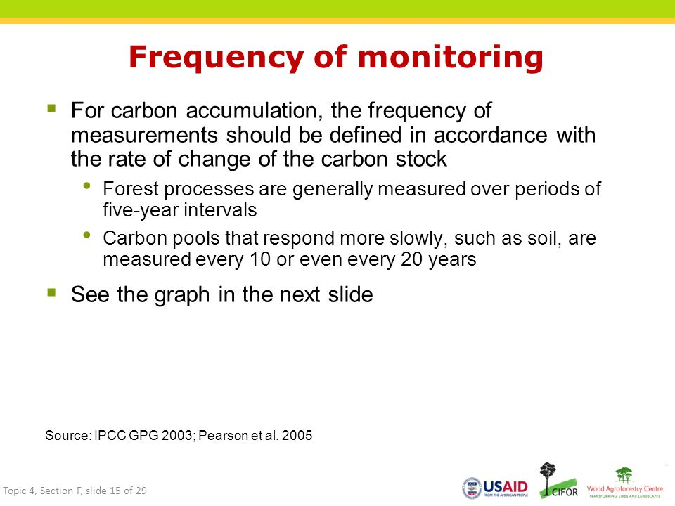 Frequency of monitoring  For carbon accumulation, the frequency of measurements should be defined in accordance with the rate of change of the carbon stock Forest processes are generally measured over periods of five-year intervals Carbon pools that respond more slowly, such as soil, are measured every 10 or even every 20 years  See the graph in the next slide Source: IPCC GPG 2003; Pearson et al.