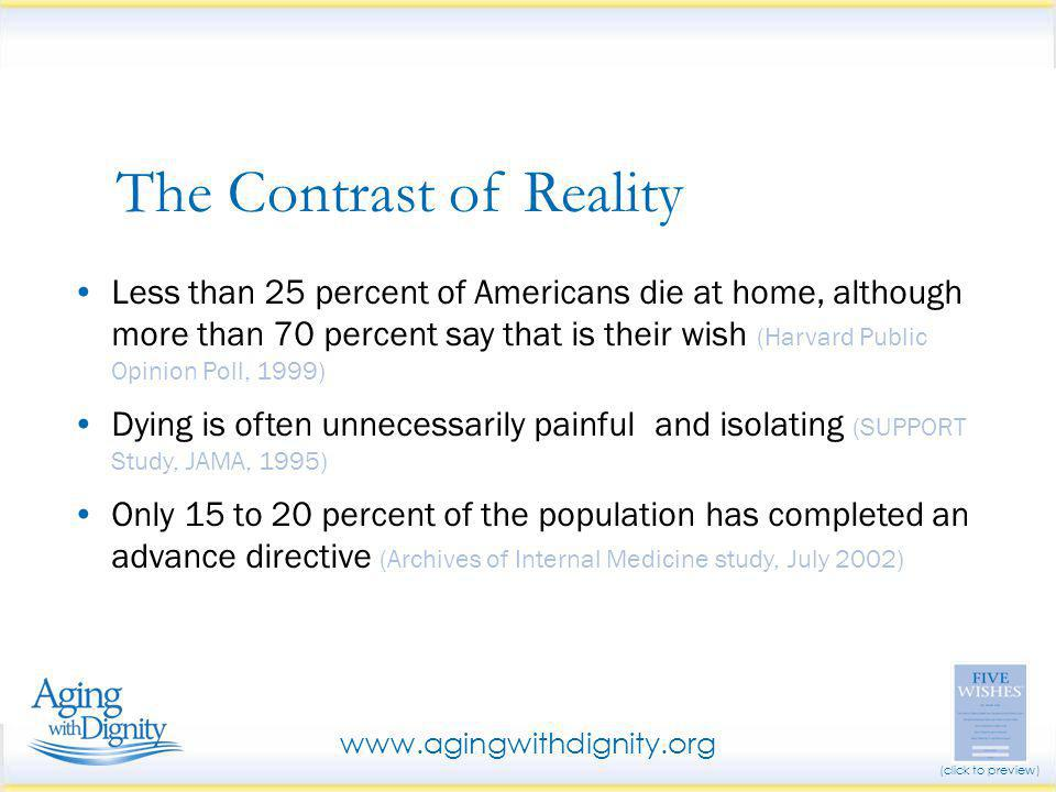 Less than 25 percent of Americans die at home, although more than 70 percent say that is their wish (Harvard Public Opinion Poll, 1999) Dying is often