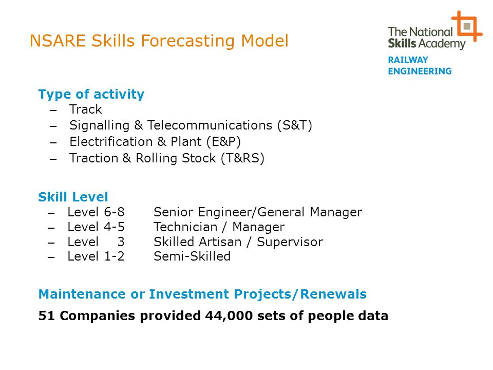 NSARE Skills Forecasting Model Type of activity – Track – Signalling & Telecommunications (S&T) – Electrification & Plant (E&P) – Traction & Rolling S