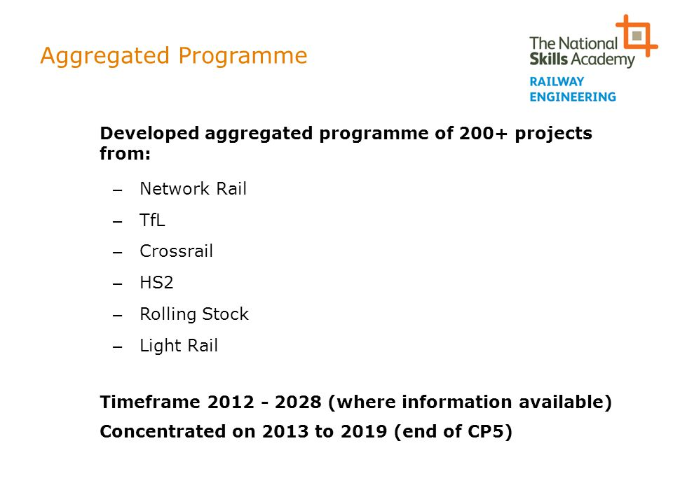Aggregated Programme Developed aggregated programme of 200+ projects from: – Network Rail – TfL – Crossrail – HS2 – Rolling Stock – Light Rail Timefra