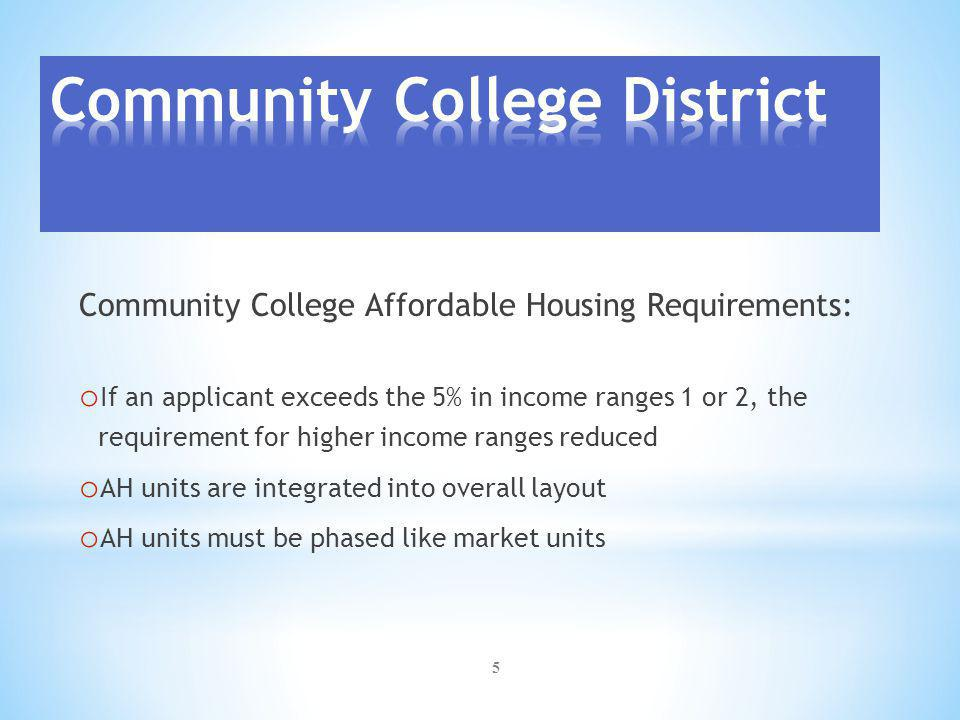 6 CCD Development Criteria: o Incentives specific to Affordable Housing o Density different than other County areas o 3.5 du/ac minimum o Zones and density areas are mapped and adopted by Board o General Community College Zoning Standards o 50% open space o Parks, plazas and trails required o Mix of housing types required o Mixed use Neighborhood & Community Centers required