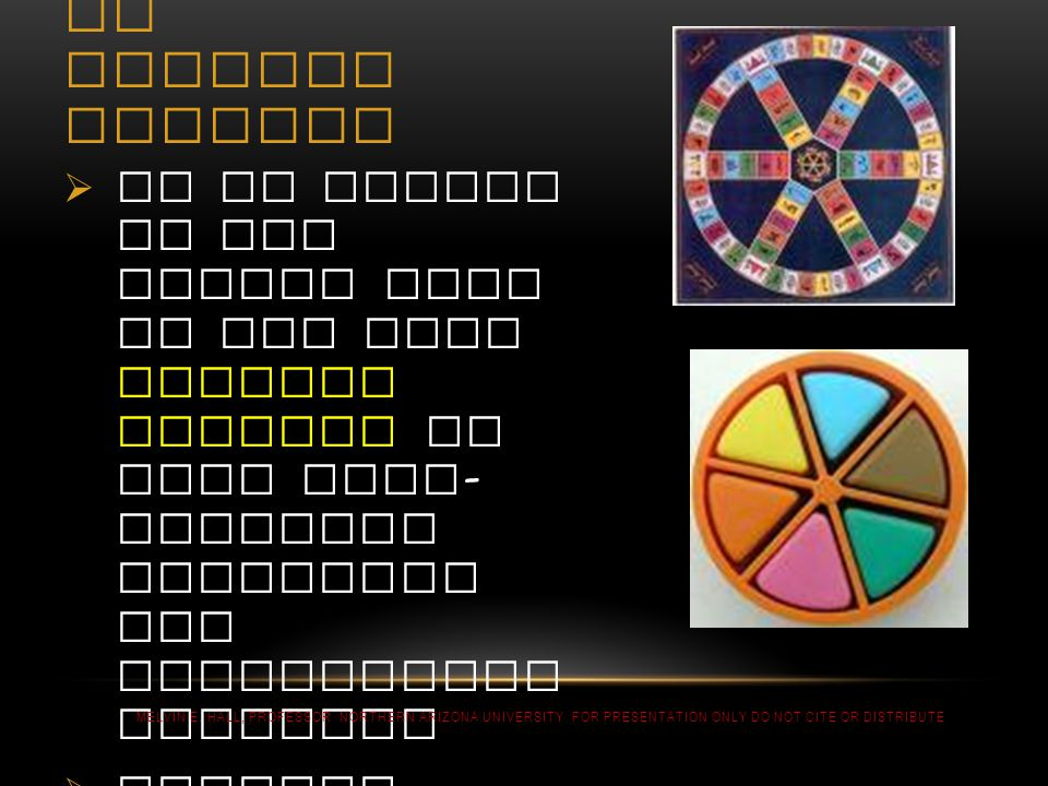 Self - Identity As Trivial Pursuit  It is useful to use images such as the game Trivial Pursuit to make self - identity formation and maintenance concrete  Picture illustrates collection of identity components as pie shapes MELVIN E.