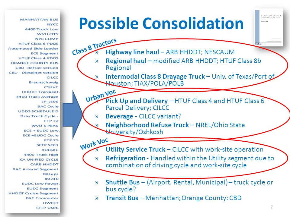 Possible Duty Cycles »Urban/suburban driving »CILCC; Pick-up and Delivery (PDDS); transit cycles; other.
