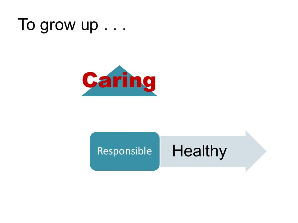 To grow up... Healthy