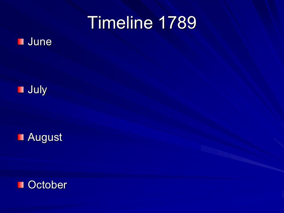 Timeline 1789 JuneJulyAugustOctober