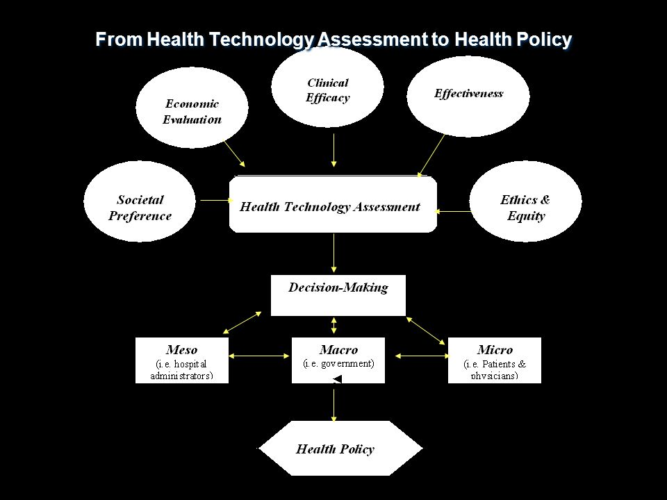 From Health Technology Assessment to Health Policy