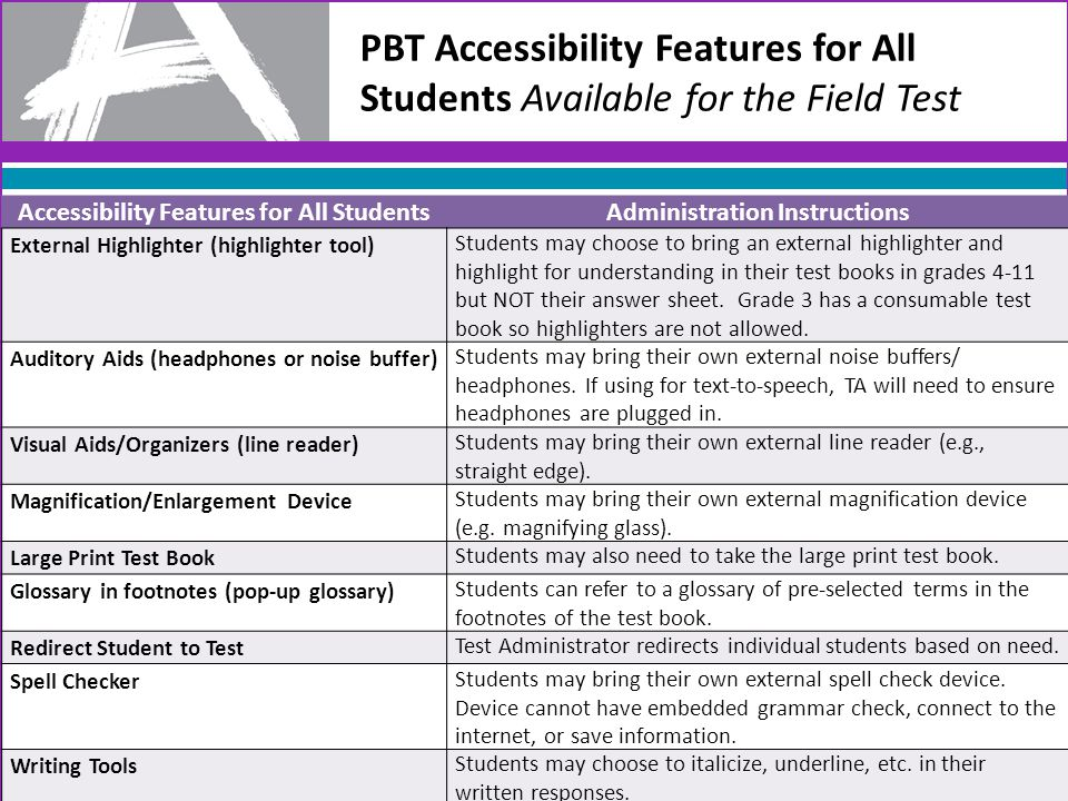 PBT Accessibility Features for All Students Available for the Field Test 12 Accessibility Features for All StudentsAdministration Instructions External Highlighter (highlighter tool) Students may choose to bring an external highlighter and highlight for understanding in their test books in grades 4-11 but NOT their answer sheet.