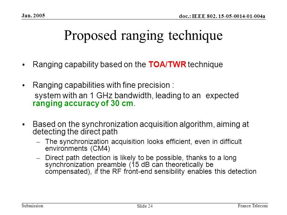 Jan. 2005 France Telecom doc.: IEEE 802.