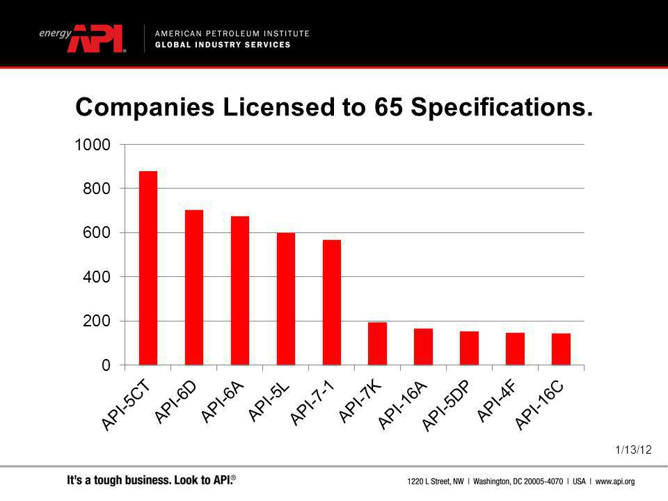 1/13/12 Companies Licensed to 65 Specifications.