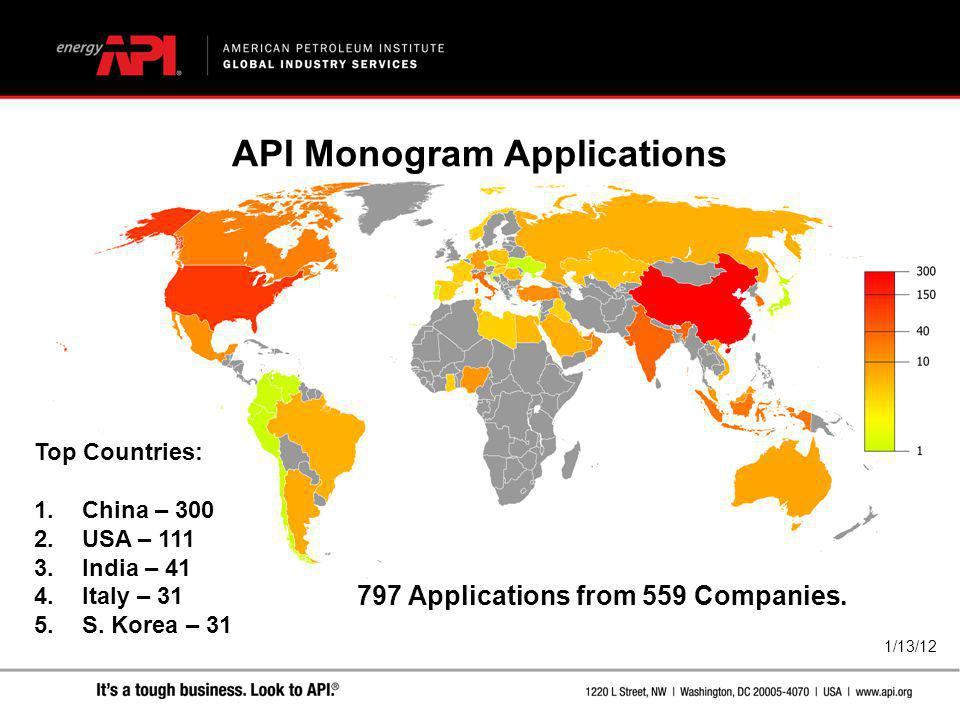 1/13/12 API Monogram Applications Top Countries: 1.China – 300 2.USA – 111 3.India – 41 4.Italy – 31 5.S. Korea – 31 797 Applications from 559 Compani