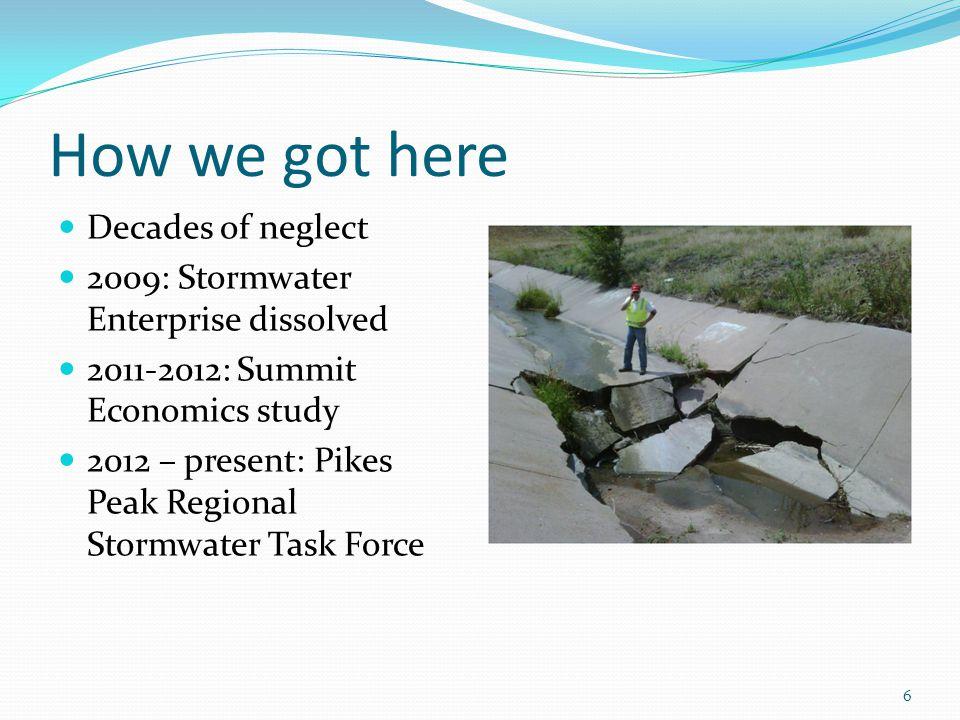 How we got here Decades of neglect 2009: Stormwater Enterprise dissolved 2011-2012: Summit Economics study 2012 – present: Pikes Peak Regional Stormwa