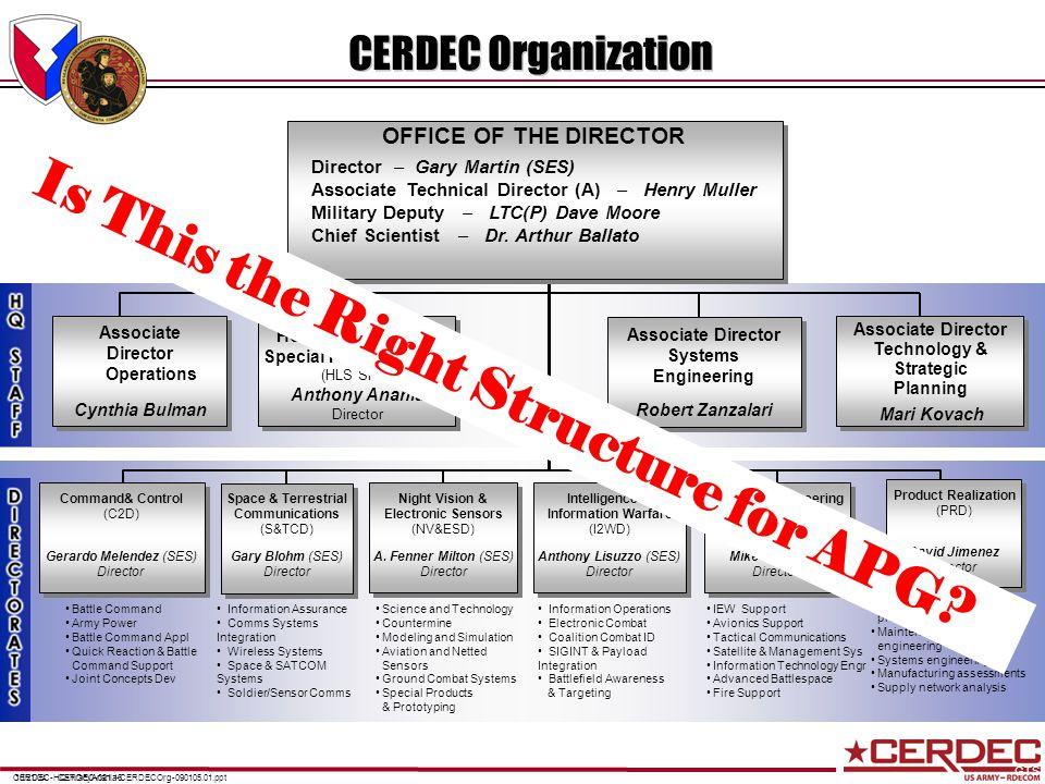 CERDEC-021.1610/21/04 Associate Director Operations Cynthia Bulman Director – Gary Martin (SES) Associate Technical Director (A) – Henry Muller Milita