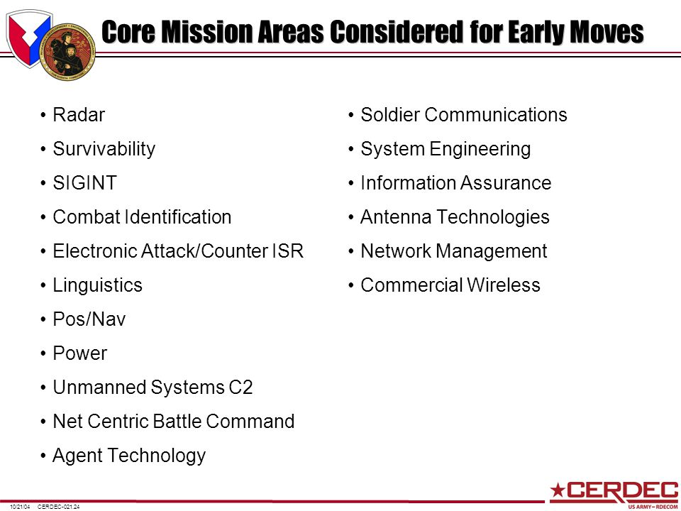 CERDEC-021.2410/21/04 Core Mission Areas Considered for Early Moves Radar Survivability SIGINT Combat Identification Electronic Attack/Counter ISR Linguistics Pos/Nav Power Unmanned Systems C2 Net Centric Battle Command Agent Technology Soldier Communications System Engineering Information Assurance Antenna Technologies Network Management Commercial Wireless