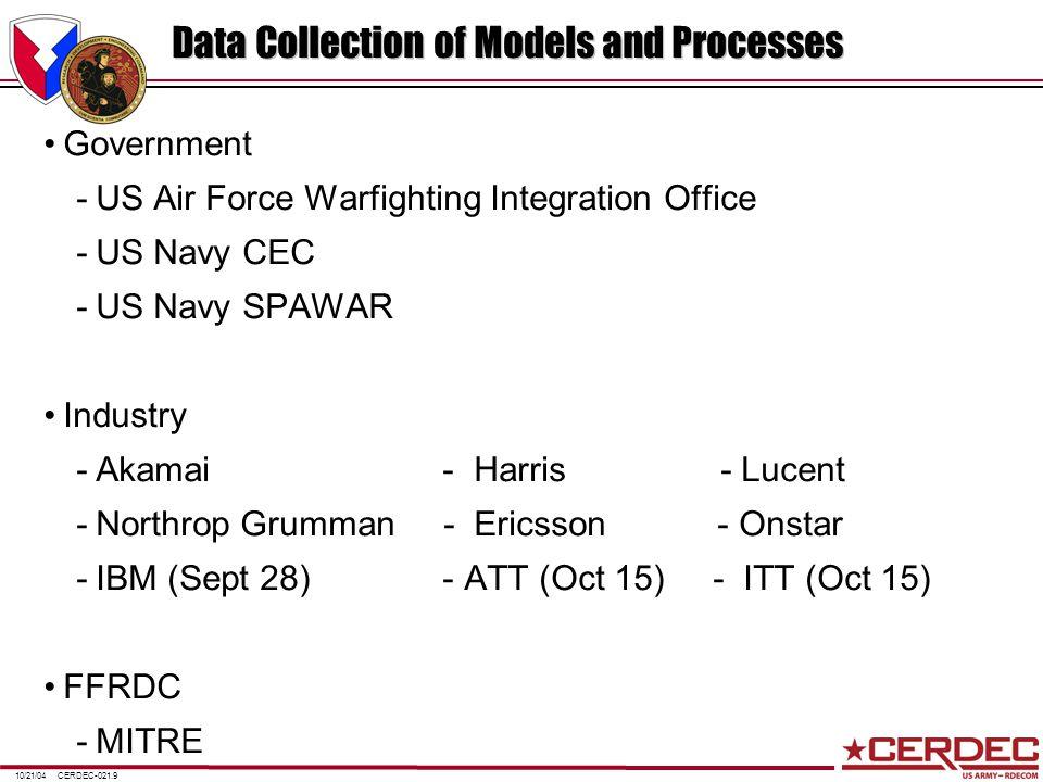 CERDEC-021.910/21/04 Data Collection of Models and Processes Government -US Air Force Warfighting Integration Office -US Navy CEC -US Navy SPAWAR Industry -Akamai - Harris - Lucent -Northrop Grumman - Ericsson - Onstar -IBM (Sept 28) - ATT (Oct 15) - ITT (Oct 15) FFRDC -MITRE