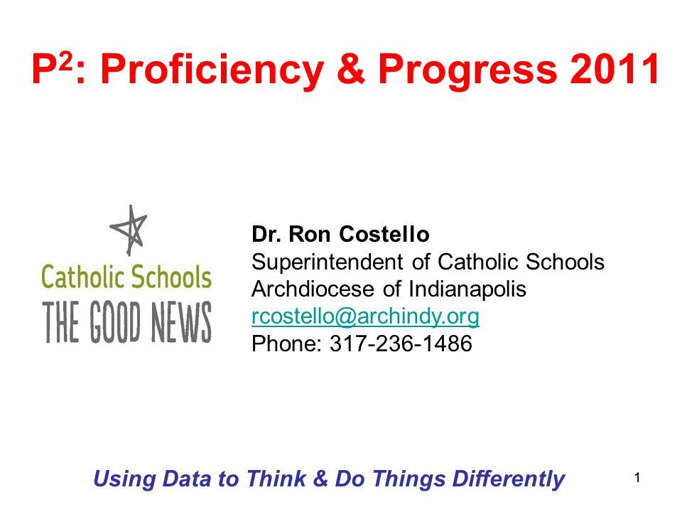 Catholic Identity Academics Total school – Advancement and Development Effort Improving Catholic School Vitality - ACT