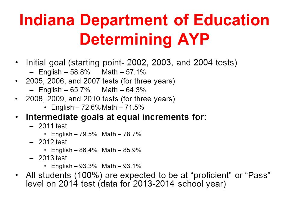2011 Ft. Wayne Eng-la and Math ISTEP Results