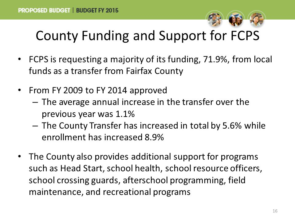County Funding and Support for FCPS FCPS is requesting a majority of its funding, 71.9%, from local funds as a transfer from Fairfax County From FY 20