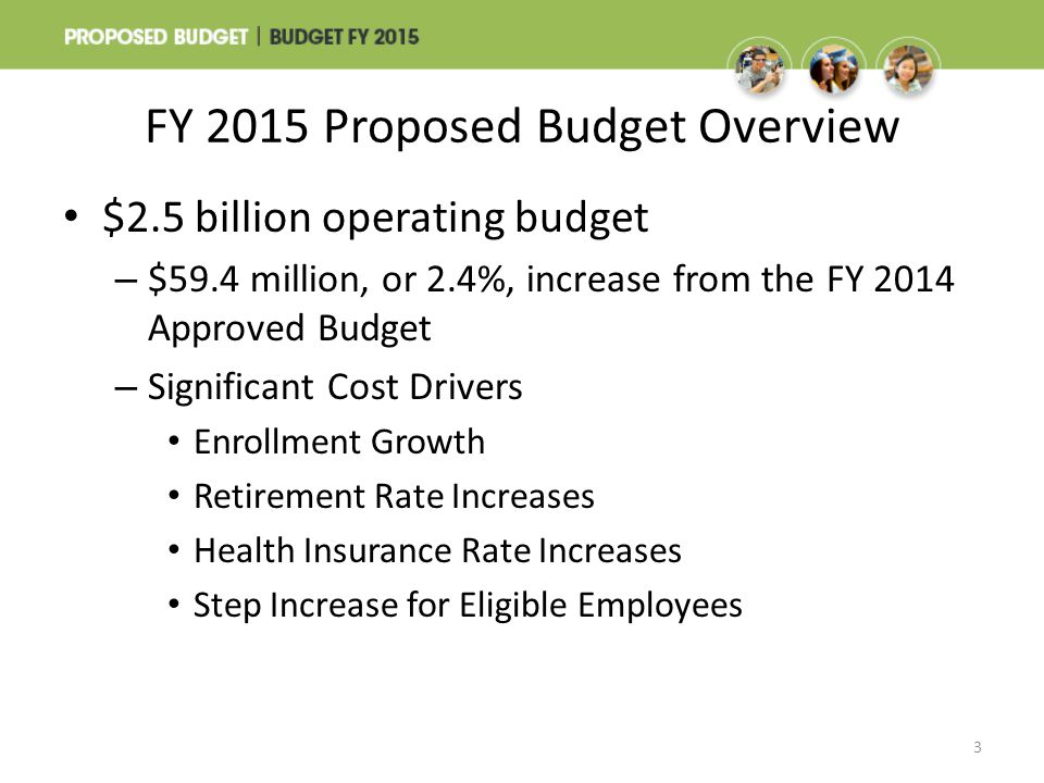 FY 2015 Proposed Budget Overview $2.5 billion operating budget – $59.4 million, or 2.4%, increase from the FY 2014 Approved Budget – Significant Cost