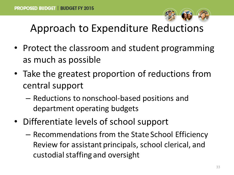 Approach to Expenditure Reductions Protect the classroom and student programming as much as possible Take the greatest proportion of reductions from c
