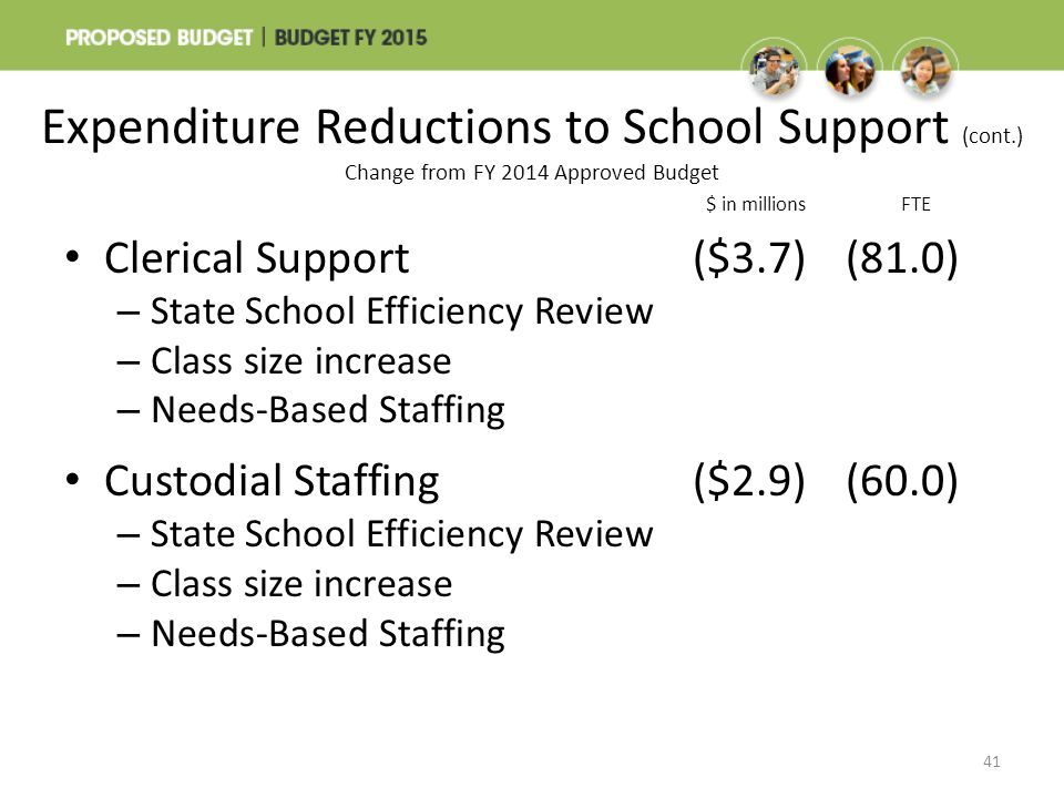 $ in millionsFTE Clerical Support($3.7)(81.0) – State School Efficiency Review – Class size increase – Needs-Based Staffing Custodial Staffing($2.9)(6