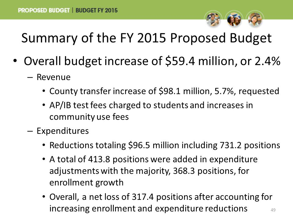Summary of the FY 2015 Proposed Budget 49 Overall budget increase of $59.4 million, or 2.4% – Revenue County transfer increase of $98.1 million, 5.7%,