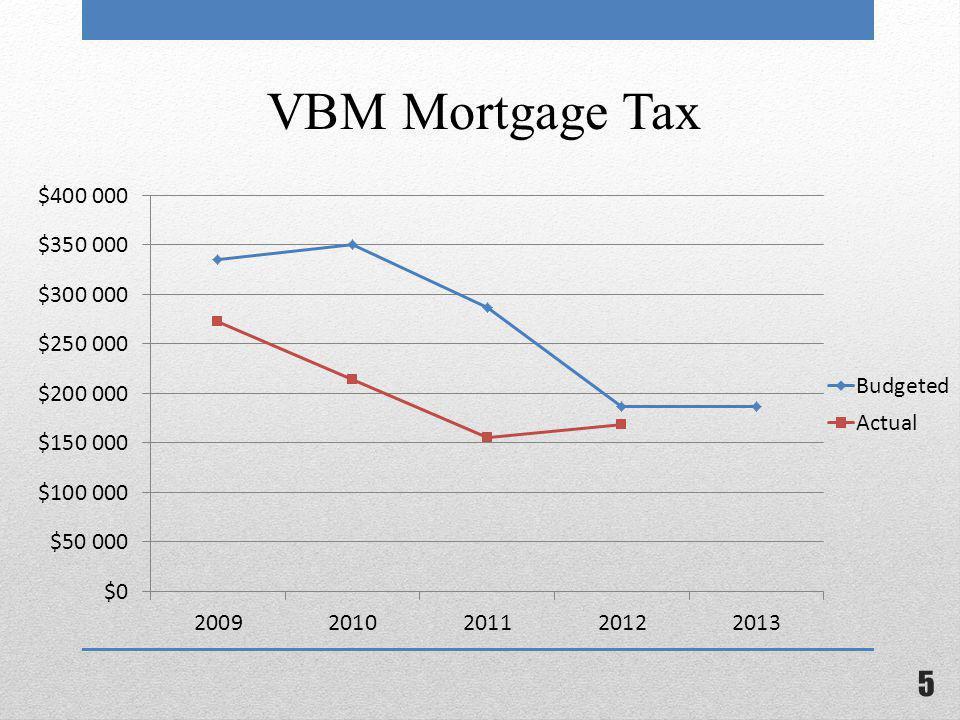 VBM Mortgage Tax 5
