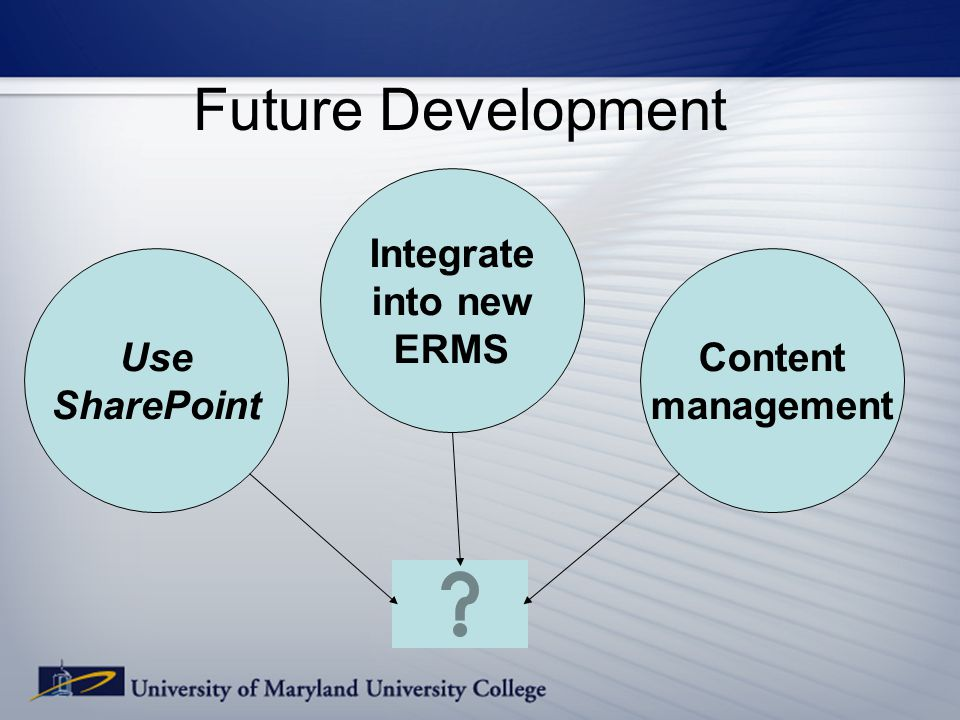 Future Development Use SharePoint Integrate into new ERMS Content management