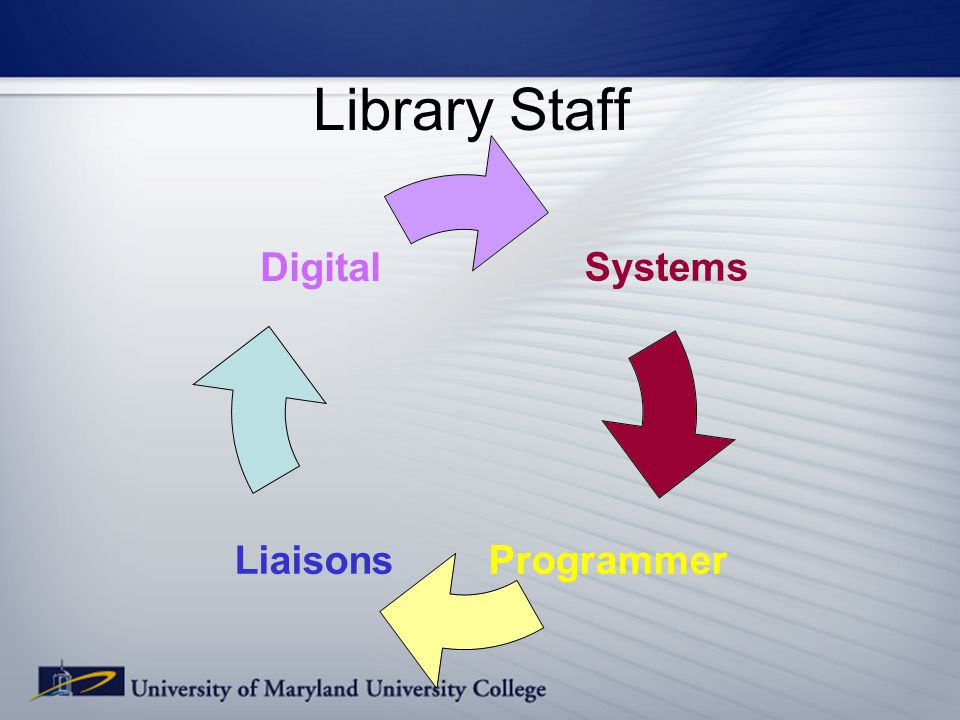 Thank You! Please ask us questions…. E-mail us at libresources@umuc.edu!libresources@umuc.edu