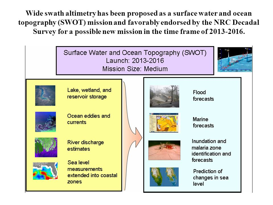 Wide swath altimetry has been proposed as a surface water and ocean topography (SWOT) mission and favorably endorsed by the NRC Decadal Survey for a possible new mission in the time frame of 2013-2016.