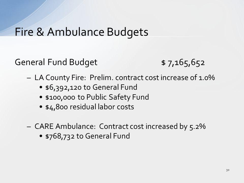 General Fund Budget$ 7,165,652 –LA County Fire: Prelim.
