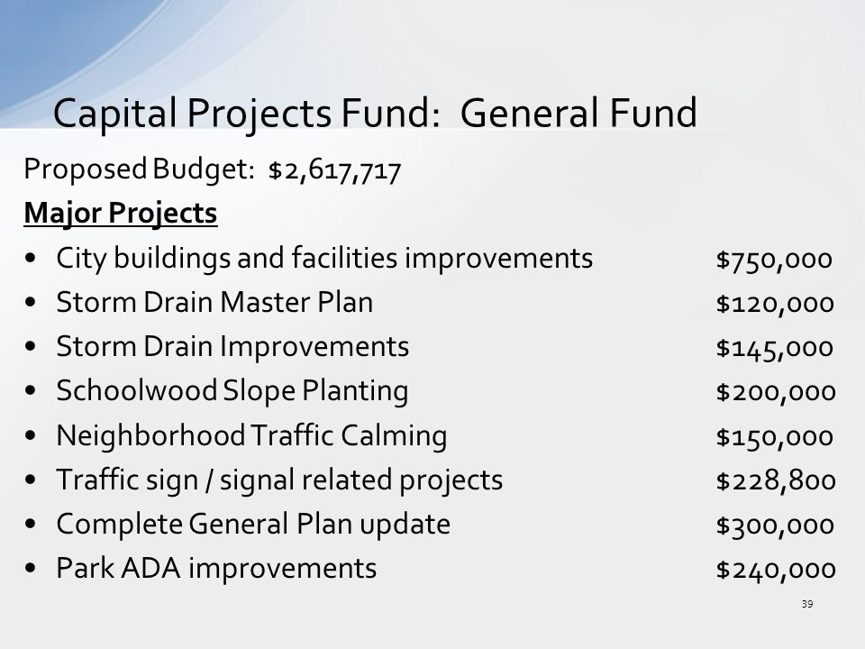 Proposed Budget: $2,617,717 Major Projects City buildings and facilities improvements$750,000 Storm Drain Master Plan$120,000 Storm Drain Improvements$145,000 Schoolwood Slope Planting$200,000 Neighborhood Traffic Calming$150,000 Traffic sign / signal related projects$228,800 Complete General Plan update$300,000 Park ADA improvements$240,000 Capital Projects Fund: General Fund 39