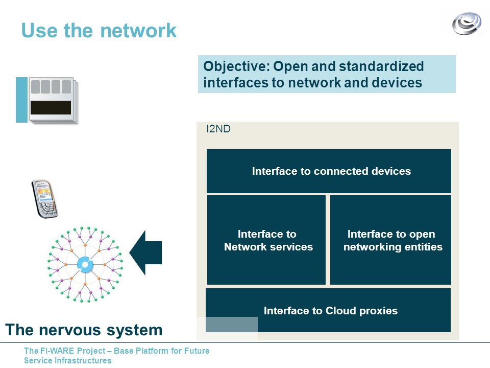 The FI-WARE Project – Base Platform for Future Service Infrastructures I2ND Context management Data Storage and core services Interface to connected devices Interface to Cloud proxies Interface to Network services Interface to open networking entities Objective: Open and standardized interfaces to network and devices Use the network The nervous system