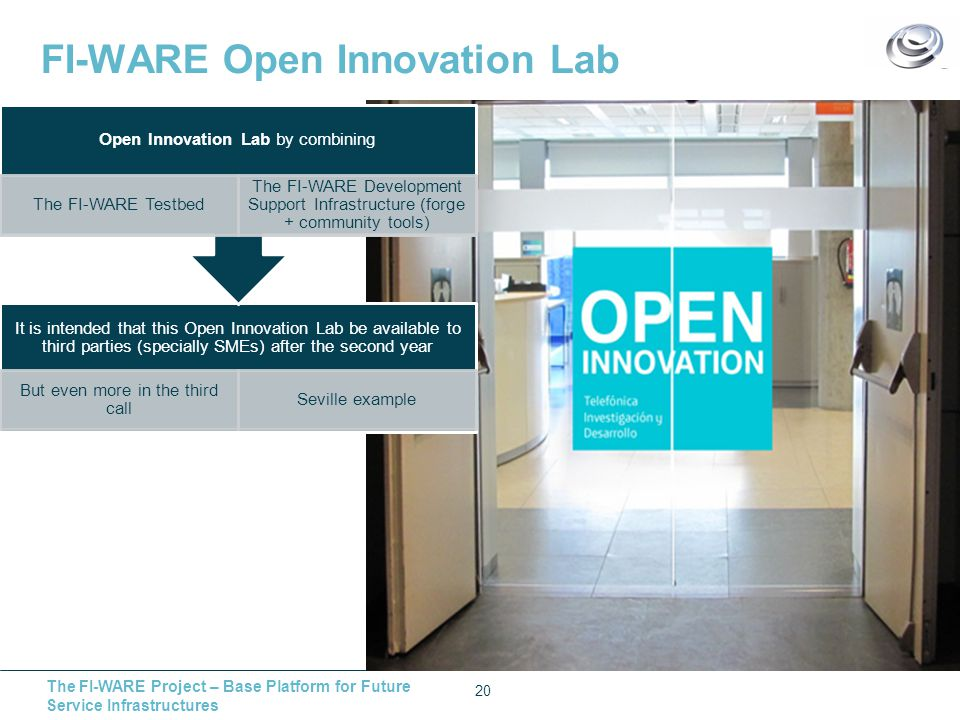 The FI-WARE Project – Base Platform for Future Service Infrastructures FI-WARE Open Innovation Lab 20 It is intended that this Open Innovation Lab be available to third parties (specially SMEs) after the second year But even more in the third callSeville example Open Innovation Lab by combining The FI-WARE Testbed The FI-WARE Development Support Infrastructure (forge + community tools)