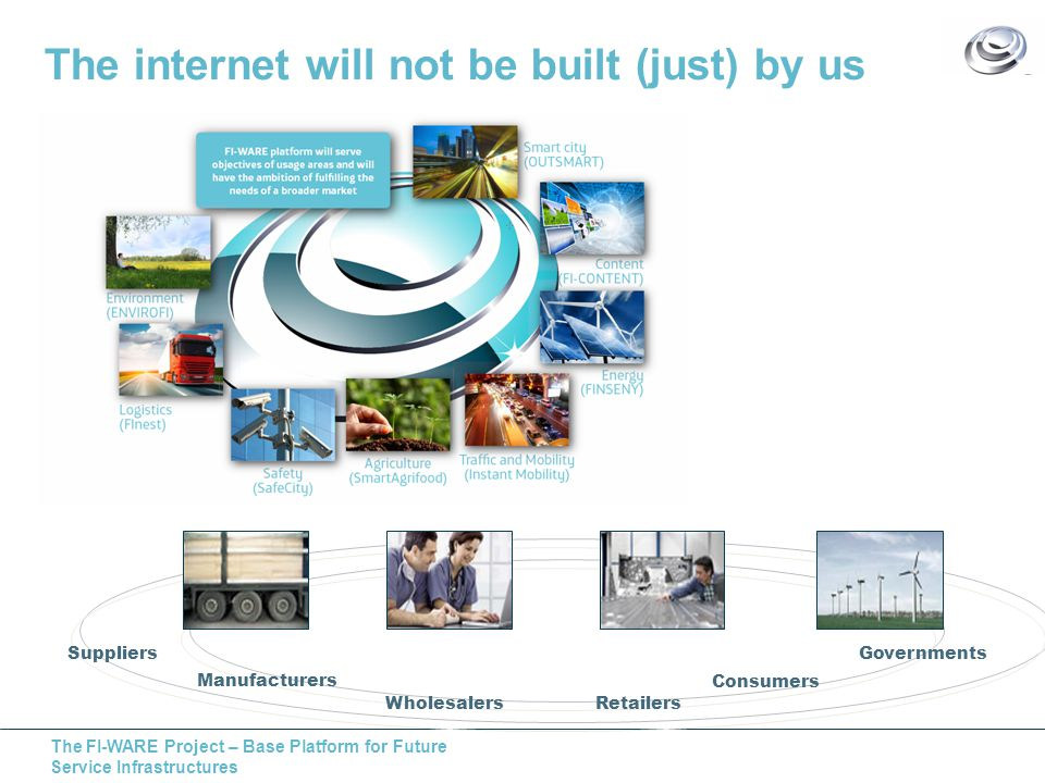The FI-WARE Project – Base Platform for Future Service Infrastructures The internet will not be built (just) by us Suppliers Wholesalers Manufacturers Retailers Governments Consumers