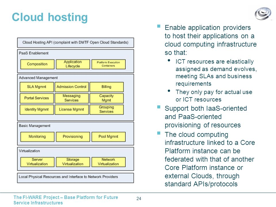 The FI-WARE Project – Base Platform for Future Service Infrastructures Cloud hosting 24  Enable application providers to host their applications on a cloud computing infrastructure so that: ICT resources are elastically assigned as demand evolves, meeting SLAs and business requirements They only pay for actual use or ICT resources  Support both IaaS-oriented and PaaS-oriented provisioning of resources  The cloud computing infrastructure linked to a Core Platform instance can be federated with that of another Core Platform instance or external Clouds, through standard APIs/protocols