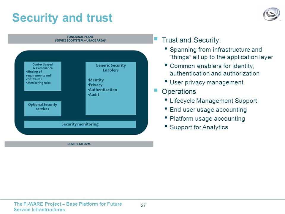 The FI-WARE Project – Base Platform for Future Service Infrastructures Security and trust 27  Trust and Security: Spanning from infrastructure and things all up to the application layer Common enablers for identity, authentication and authorization User privacy management  Operations Lifecycle Management Support End user usage accounting Platform usage accounting Support for Analytics