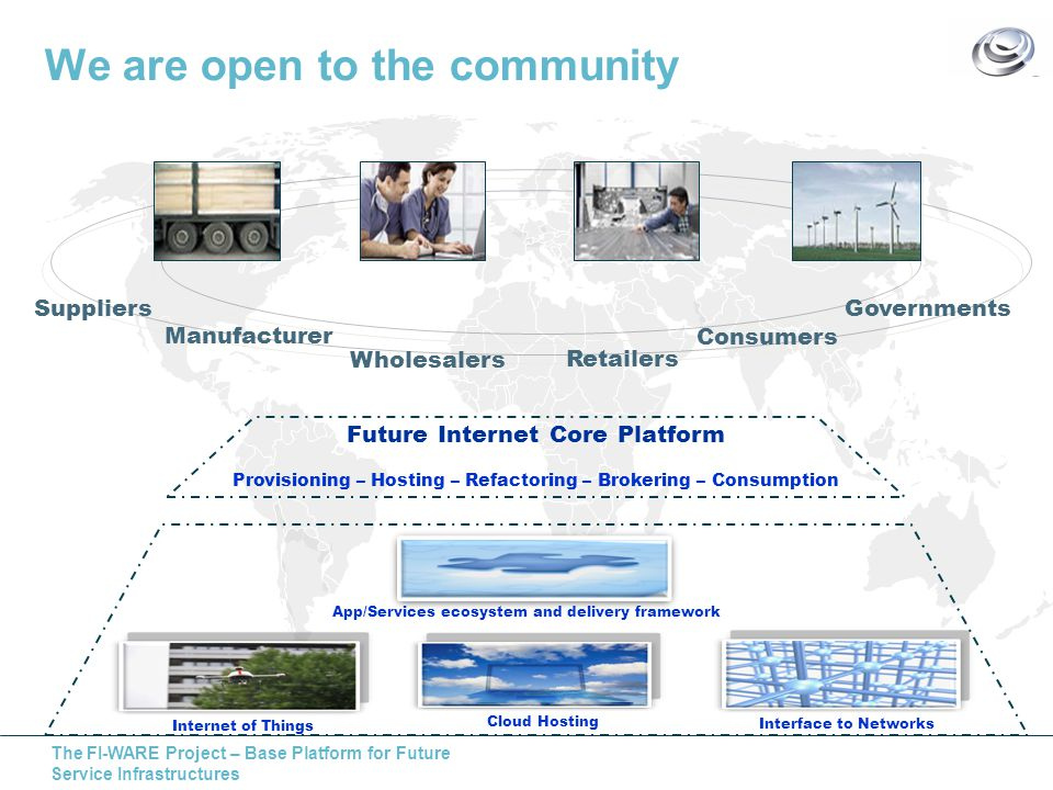 The FI-WARE Project – Base Platform for Future Service Infrastructures We are open to the community Future Internet Core Platform Provisioning – Hosting – Refactoring – Brokering – Consumption App/Services ecosystem and delivery framework Cloud Hosting Interface to Networks Internet of Things Suppliers Wholesalers Manufacturer Retailers Governments Consumers