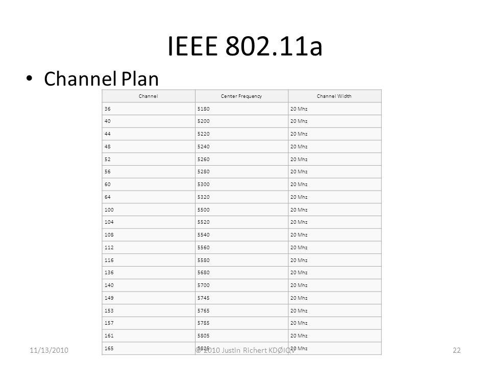 IEEE 802.11a Channel Plan Channel Center Frequency Channel Width 36518020 Mhz 40520020 Mhz 44522020 Mhz 48524020 Mhz 52526020 Mhz 56528020 Mhz 60530020 Mhz 64532020 Mhz 100550020 Mhz 104552020 Mhz 108554020 Mhz 112556020 Mhz 116558020 Mhz 136568020 Mhz 140570020 Mhz 149574520 Mhz 153576520 Mhz 157578520 Mhz 161580520 Mhz 165582520 Mhz 11/13/2010© 2010 Justin Richert KDØIQV22