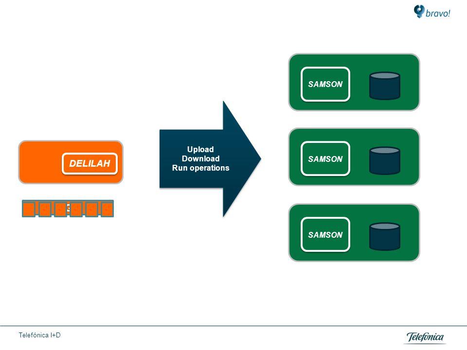 Telefónica I+D SAMSON DELILAH 4 Gb Upload Download Run operations Upload Download Run operations