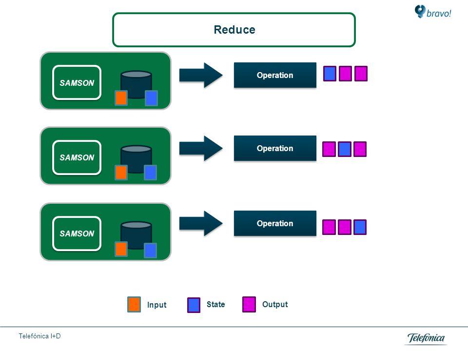 Telefónica I+D Operation SAMSON State Input Output Reduce
