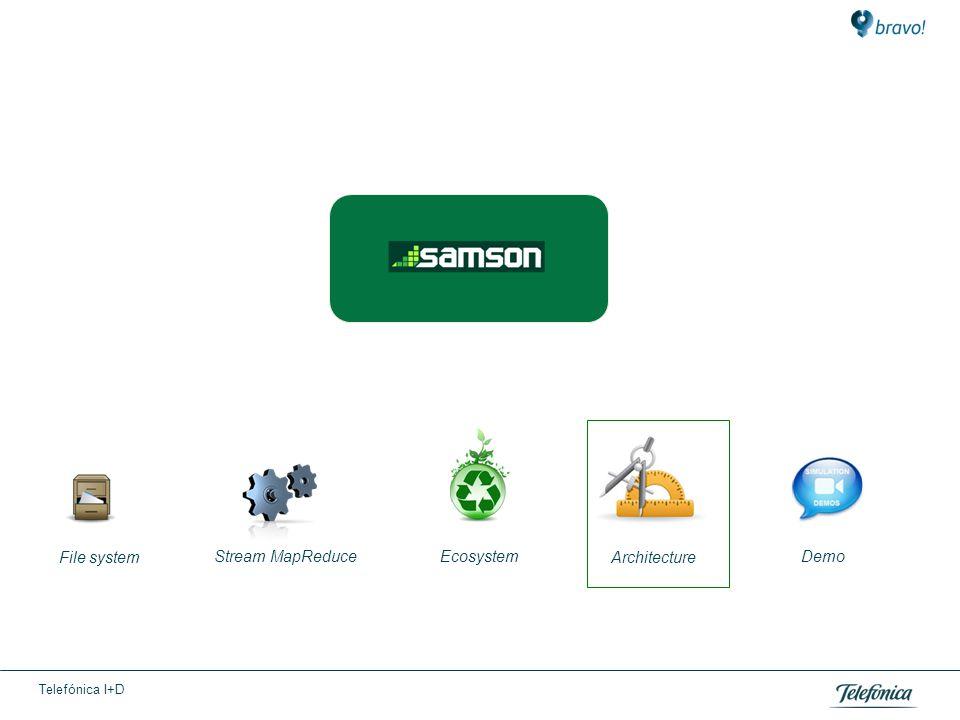 Telefónica I+D File system Stream MapReduceEcosystem Architecture Demo