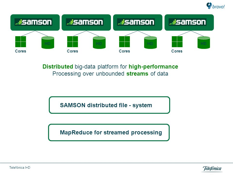 Telefónica I+D HD Cores HD Distributed big-data platform for high-performance Processing over unbounded streams of data SAMSON distributed file - system MapReduce for streamed processing Cores