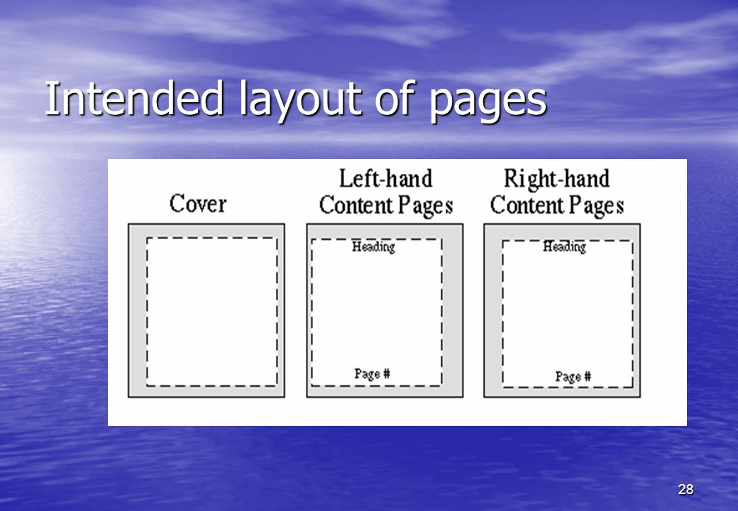 28 Intended layout of pages
