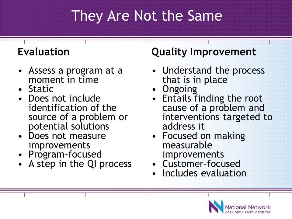 They Are Not the Same Evaluation Assess a program at a moment in time Static Does not include identification of the source of a problem or potential solutions Does not measure improvements Program-focused A step in the QI process Quality Improvement Understand the process that is in place Ongoing Entails finding the root cause of a problem and interventions targeted to address it Focused on making measurable improvements Customer-focused Includes evaluation