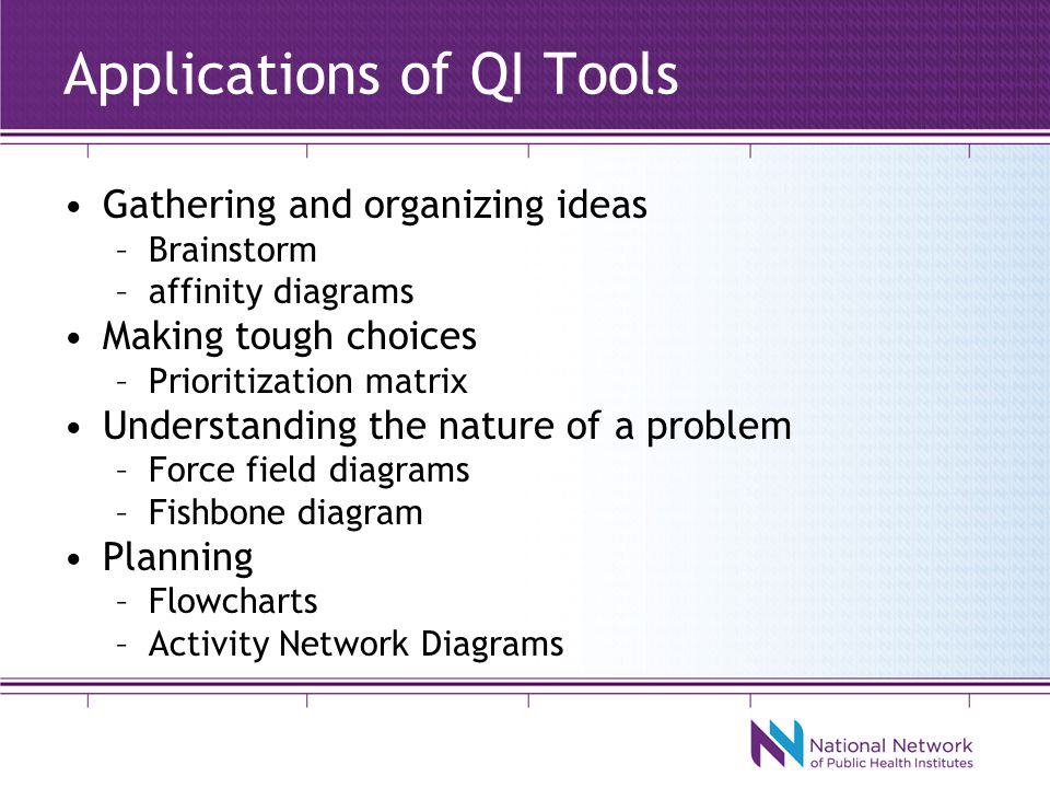 Applications of QI Tools Gathering and organizing ideas –Brainstorm –affinity diagrams Making tough choices –Prioritization matrix Understanding the nature of a problem –Force field diagrams –Fishbone diagram Planning –Flowcharts –Activity Network Diagrams