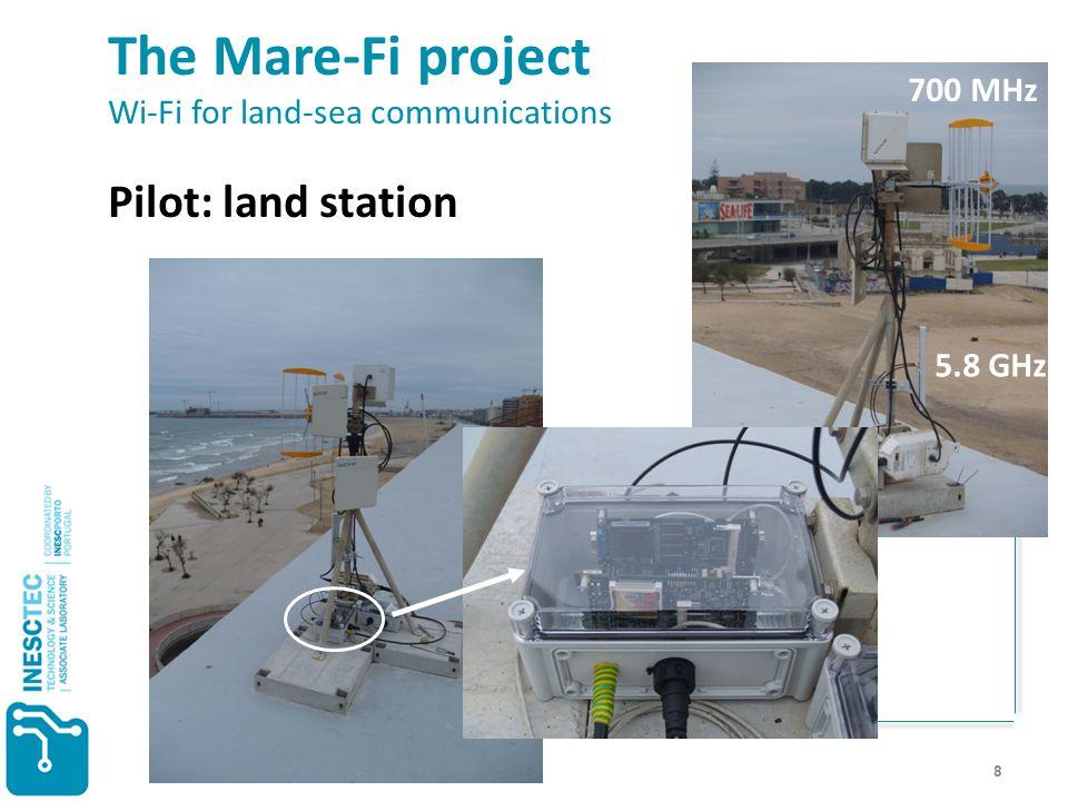 8 Pilot: land station 700 MHz 5.8 GHz