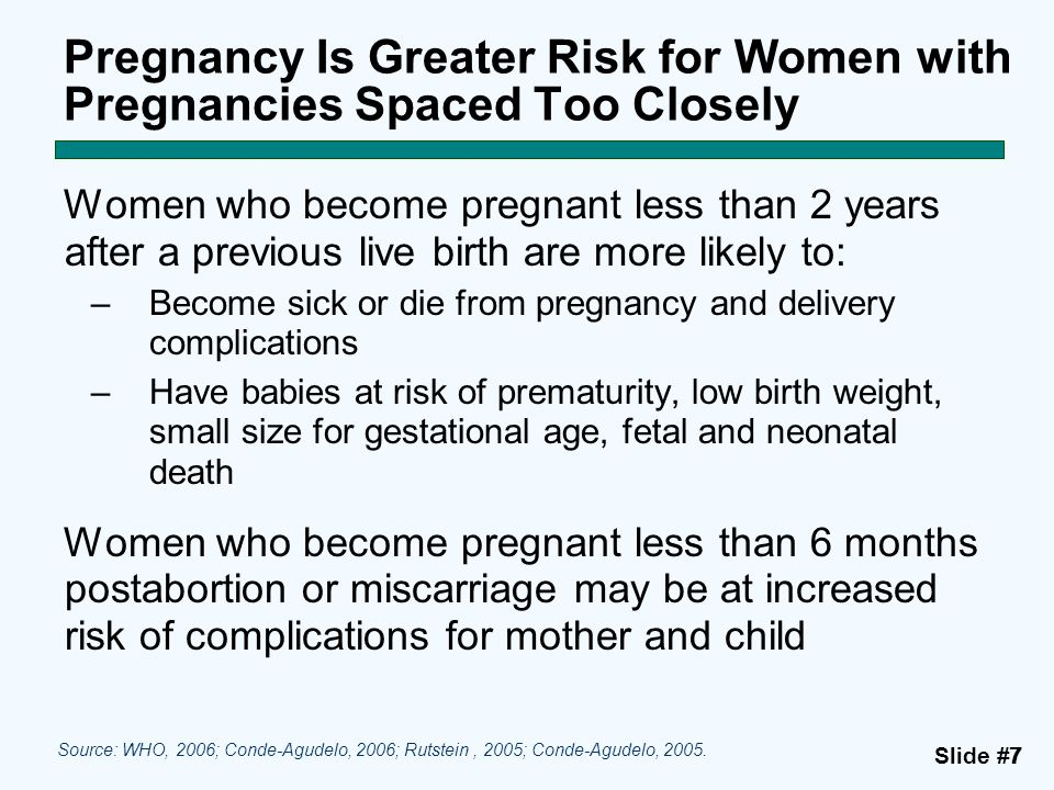 Slide #77 Pregnancy Is Greater Risk for Women with Pregnancies Spaced Too Closely Women who become pregnant less than 2 years after a previous live bi