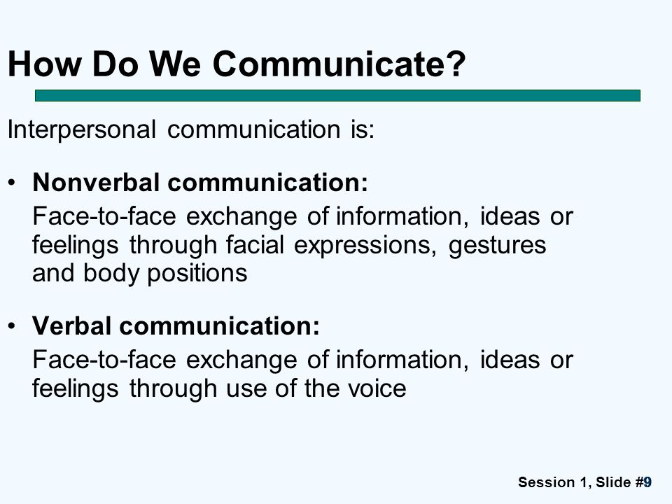 Session 1, Slide #99 How Do We Communicate? Interpersonal communication is: Nonverbal communication: Face-to-face exchange of information, ideas or fe